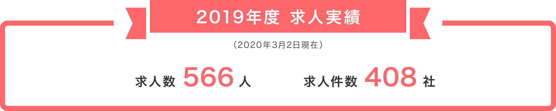 2019年度求人実績